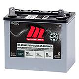 Group U1 Non-spillable Utility Battery