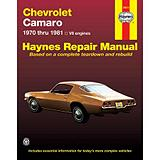 Haynes Automotive Manual, 24015