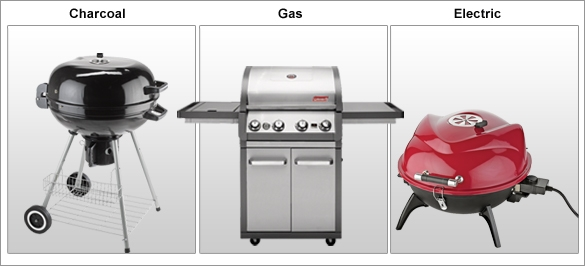 Charcoal Grills, BBQ- Gas Grills, Electric Grills