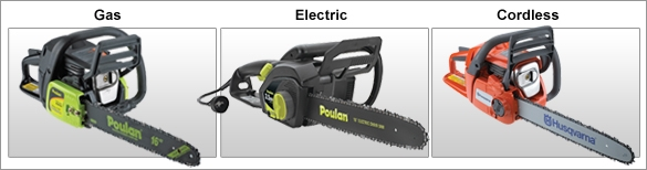 Chainsaw Types. Gas, Electric, and Cordless.