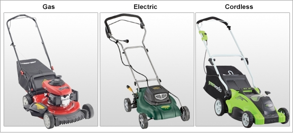 Mower Types. Gas, Electric, and Cordless.