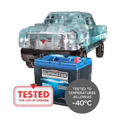 Getting your car winter ready canadian tire for Housse auto canadian tire
