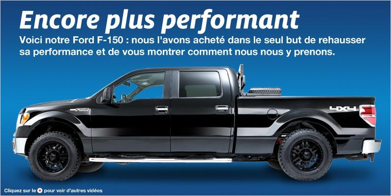 Accessoires allur s auto canadian tire for Housse auto canadian tire