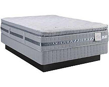 Easton Innerspring Plush Pillowtop Mattress & Boxspring