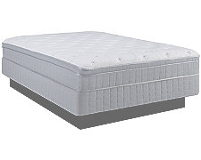 Foxvale Plush Innerspring Eurotop Mattress & Boxspring