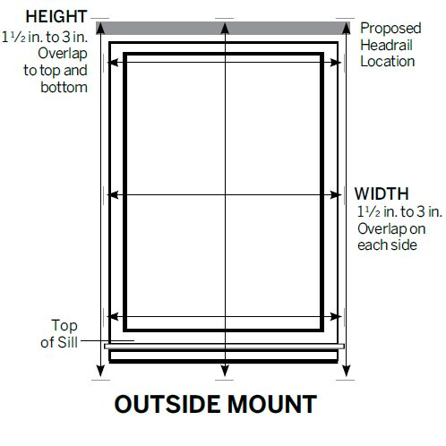 Measure For Outside Mounting