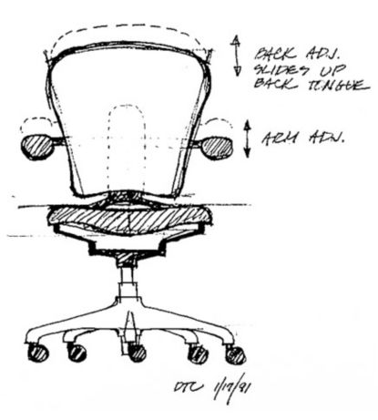 Sketch of Aeron Chair