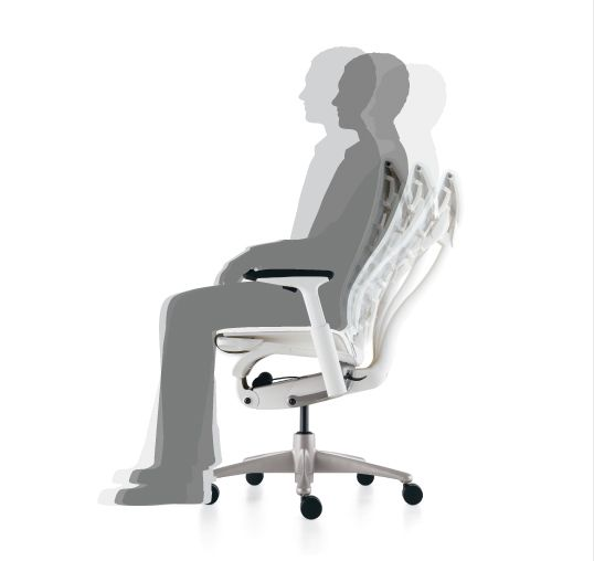 Choosing a Home Office Chair - Herman Miller Official Store