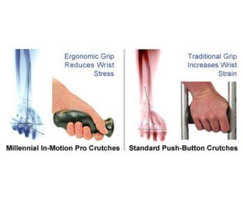 Millennial Forearm Crutches