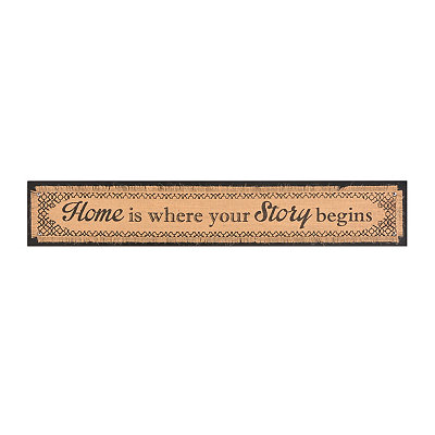 Home Is Where… Wall Plaque