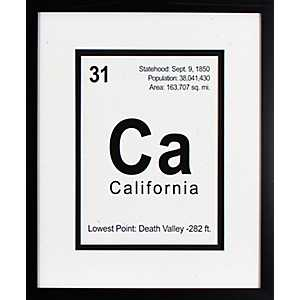 Breaking California Framed Art Print