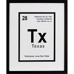 Breaking Texas Framed Art Print