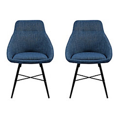 Blue Urban Upholstered Dining Chairs, Set of 2