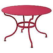 Romane Round Table