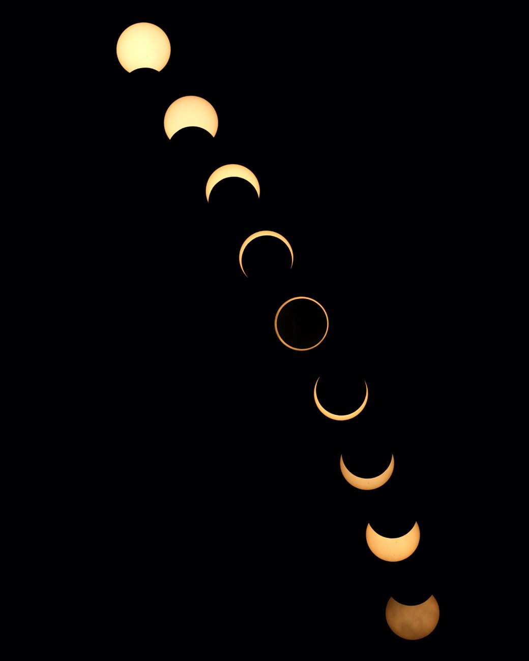 Annular Solar Eclipse Sequence