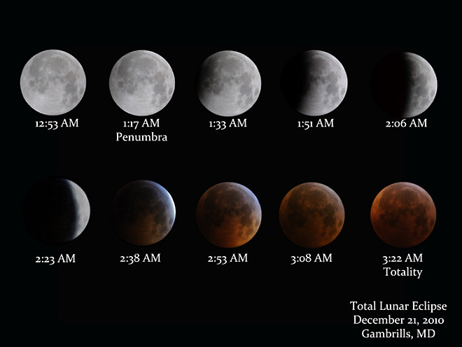 Total Lunar Eclipse Montage (Dec. 2010)