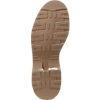 shoe-thumb-sole