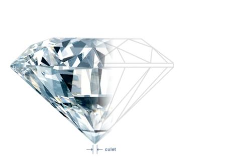 Diamond Culet