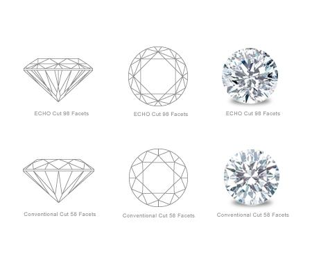 Echo Diamonds