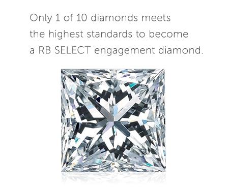 Robbins Brothers SELECT Diamonds