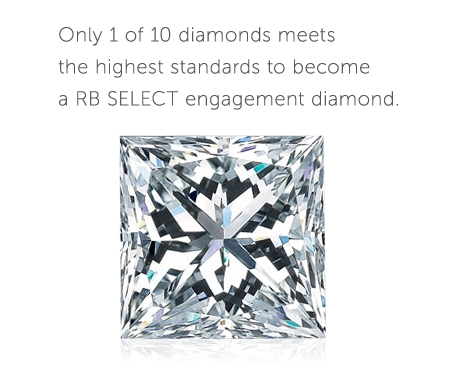 Robbins Brothers SELECT Diamonds