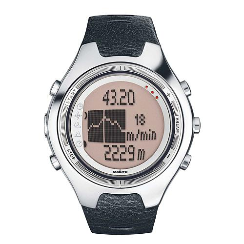 titan fast track watches page 100