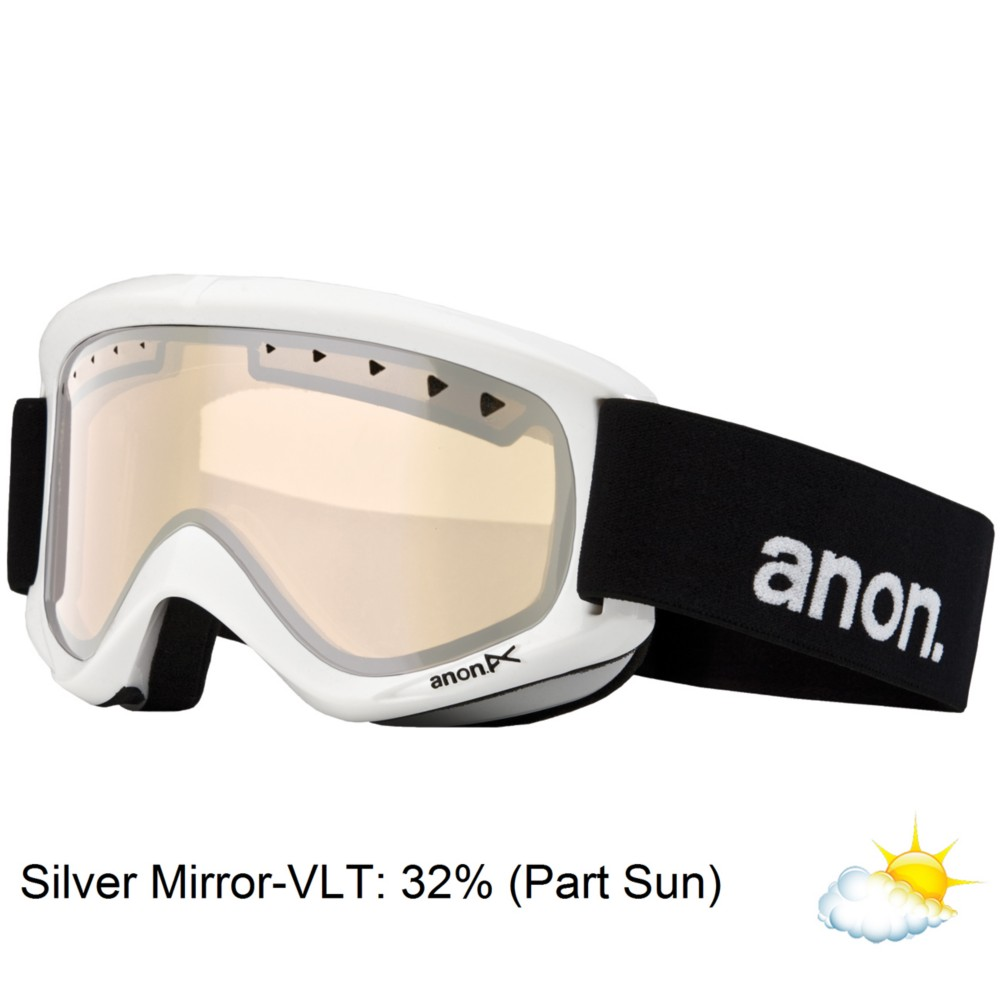 reban goggles  anon helix goggles