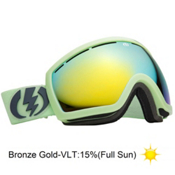 Electric EG2.5 Goggles 2013, Allied Green-Bronze Gold Chrom, medium
