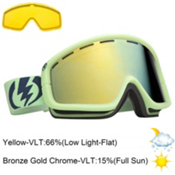 Electric EGB2 Goggles 2013, Allied Green-Bronze Gold Chrom, medium