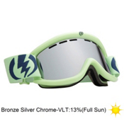 Electric EG.5 Goggles 2013, Allied Green-Bronze Silver Chr, medium