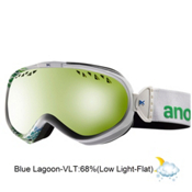 Anon Solace Womens Goggles 2013, Aura-Blue Lagoon, medium