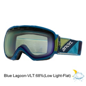 Anon Insurgent Goggles 2014, Triple-Blue Lagoon, medium