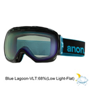 Anon Insurgent Goggles 2014, Black-Blue Lagoon, medium