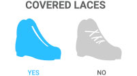Covered Laces: Yes - A neoprene cover zips up over the laces for extra warmth