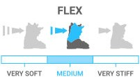 Flex: Medium - ideal for near-intermediate to advanced skiers