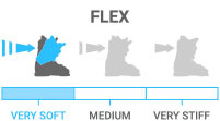 Flex: Very Soft - ideal for the lightest skiers and true beginners