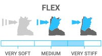 Flex: Very Stiff - ideal for the strongest, most aggressive skiers
