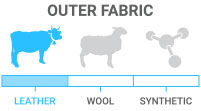 Outer Fabric: Leather - natural material, increased durability