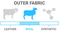 Outer Fabric: Wool - mostly used  for glove liners as additional warmth