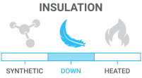 Insulation: Down - natural insulator
