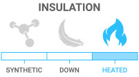 Insulation: Heated - contains a battery operated heating element
