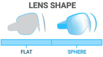 Lens Shape: Spherical - matches curvature of your eyes, less distortion
