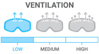 Ventilation: Low - minimal ventilation, tendency fog when not moving