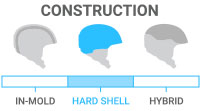 Shell Construction: Hard Shell - durable ABS plastic with a hard foam interior
