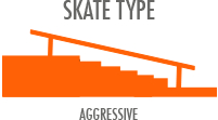 Skate Type: Aggressive - short wheel base, designed to take a beating