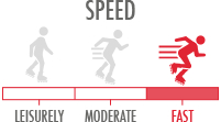 Speed: Fast - faster speed skaters who like a good workout