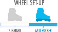 Wheel Setup: Anti Rocker - two very small wheels for grinding on rails