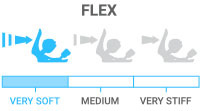 Flex: Very Soft - most forgiving, ideal for beginners