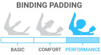 Binding Padding: Performance - absorbs shock, ideal for aggressive riders