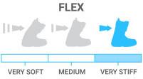 Flex: Very Stiff - responsive and aggressive for advanced riders